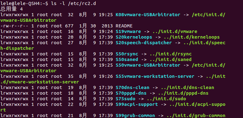 linux预先设置了7种运行级别(0