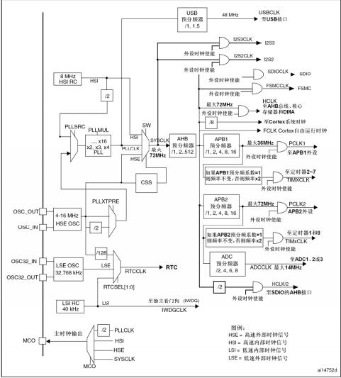 电路 电路图 电子 设计 素材 原理图 481_533